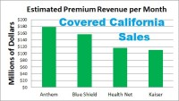 Covered_California_monthly_premiums